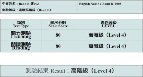 TOCFL Band Bの成績